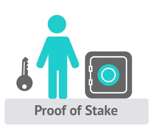 500px proof–of–stake pos
