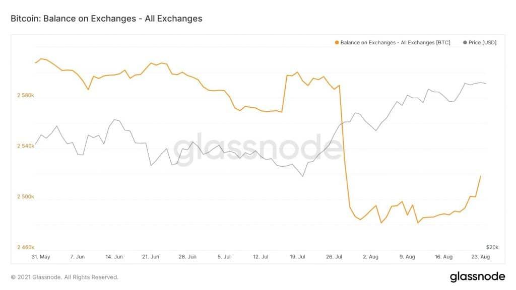 on-chain analisti, bitcoin'de kısa vadeli tahminini paylaştı! neler olacak? 24