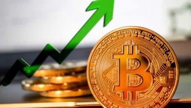 kriptoup bitcoin analiz grafik 33