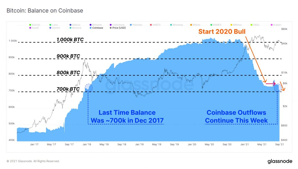 bitcoin piyasasında baline hareketliliği arttı! 28