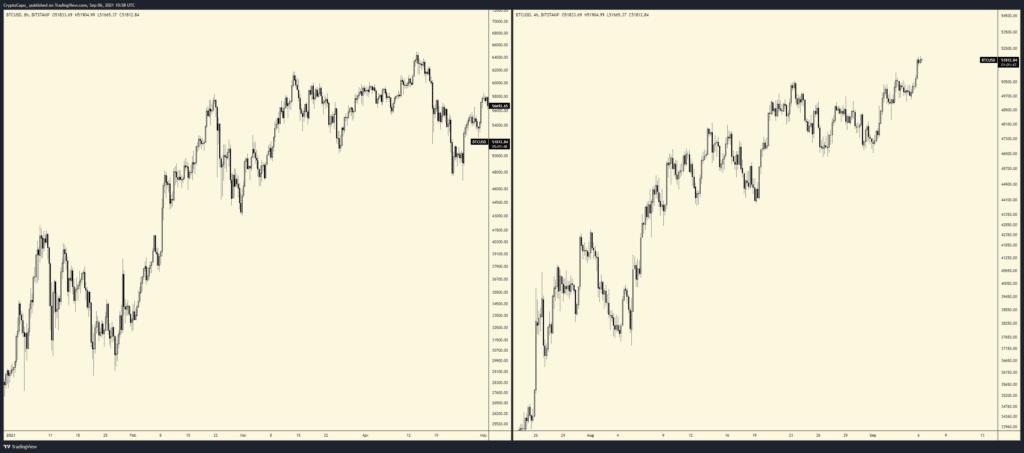 ünlü tüccar, bitcoin fiyatında yeni uyarı verdi! dikkat edin! 22